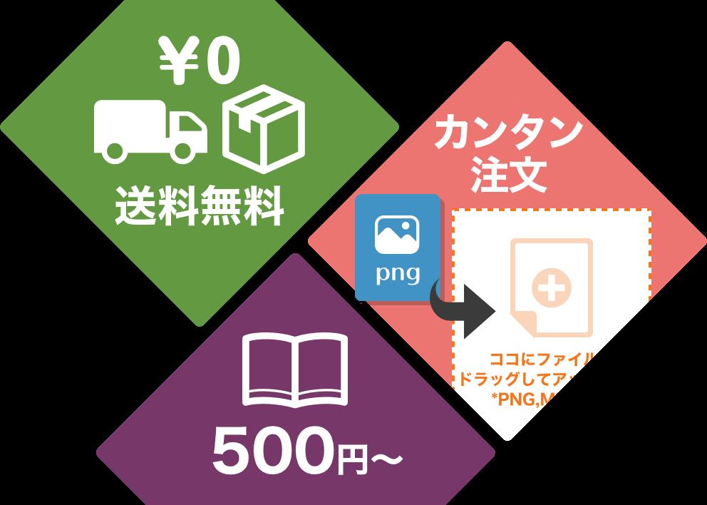 送料無料 カンタン注文 500円~